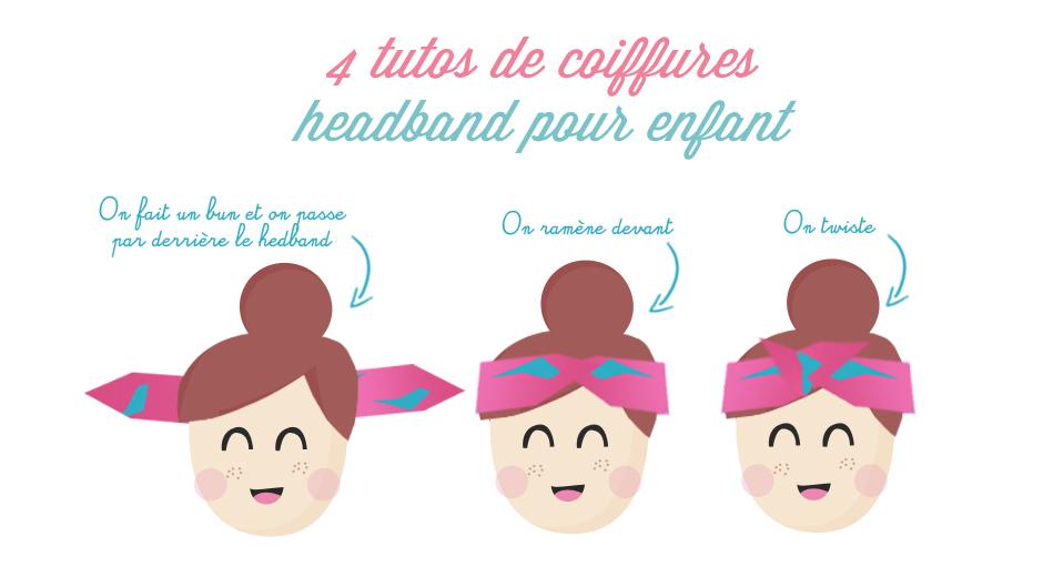 alice-headband-tuto-diy-comment-coiffer-enfant-easy-1