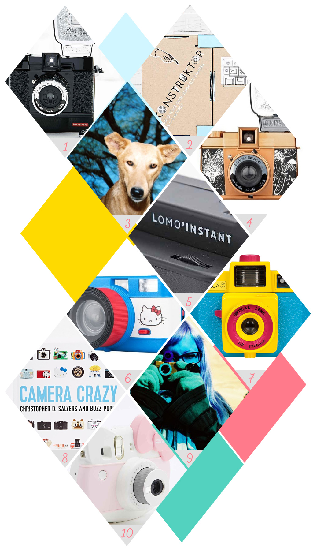 lomography-dreamlist appareil lomo wish list