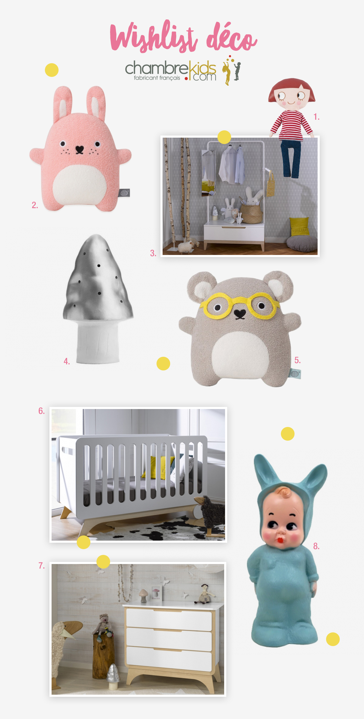 bon plan deco kids les ventes priv es chambrekids poulette magique. Black Bedroom Furniture Sets. Home Design Ideas